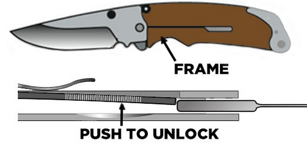 Frame Lock Knives