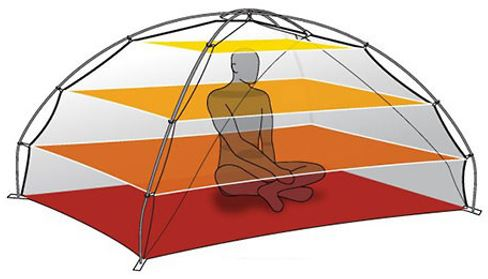 An illustration of how spacious Tungsten tent when sitting.