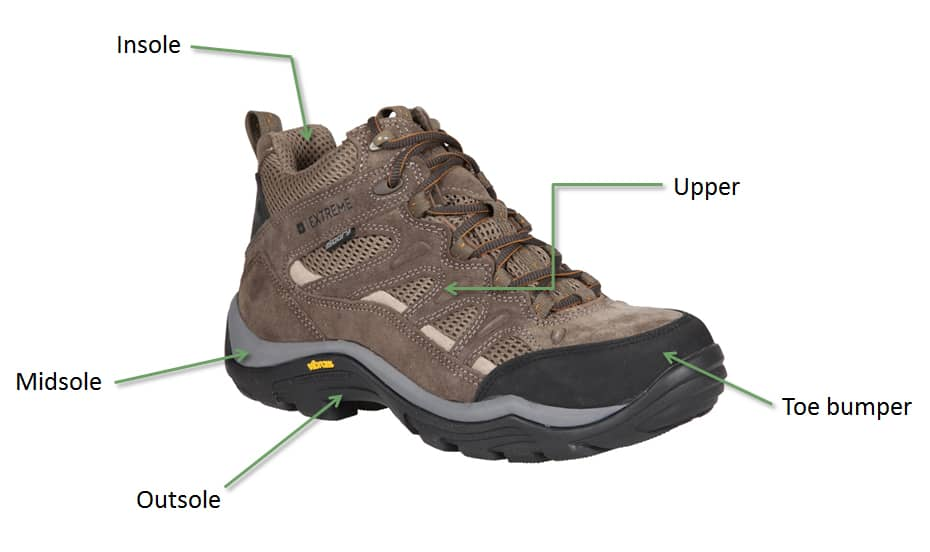The Best Hiking Boots for Men of [currentyear] 3 - Hiking Footwear