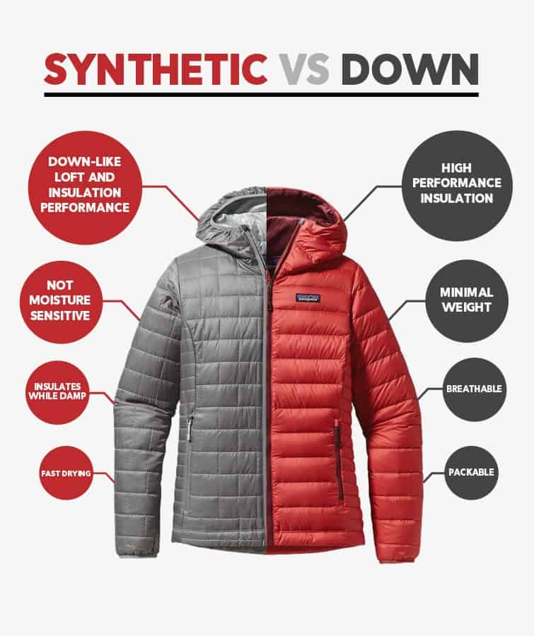 Synthetic vs Down: differences between synthetic insulated jackets and best hiking down jackets for men