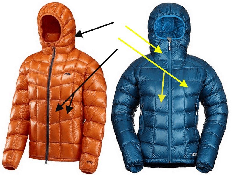 down jackets quilted patterns